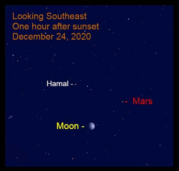 Mars and Moon, December 24, 2020