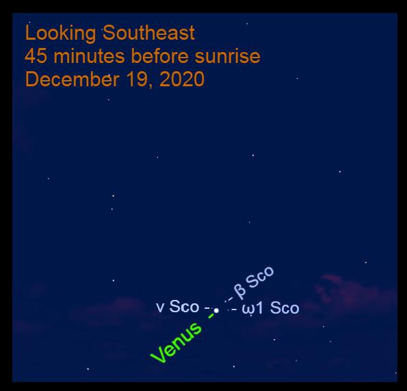 Venus, December 19, 2020