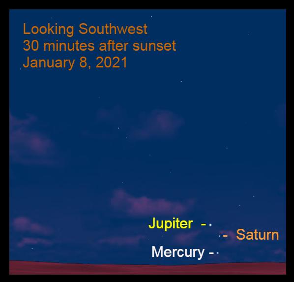 Jupiter, Saturn and Mercury, January 8, 2020.