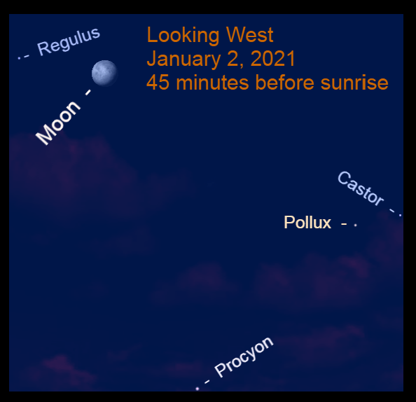 Moon near Regulus, January 2, 2021