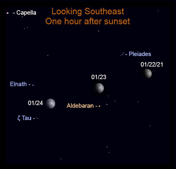 Moon in Taurus, January 22-24, 2021