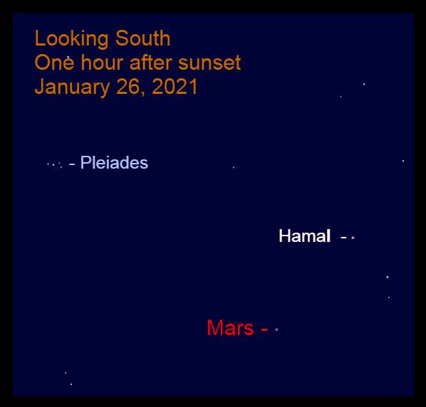 Mars, January 26, 2021