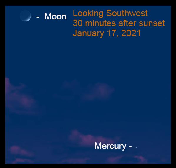 Mercury, January 17, 2021.