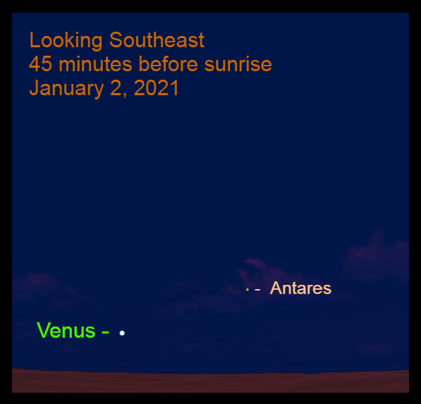 Venus, January 2, 2020