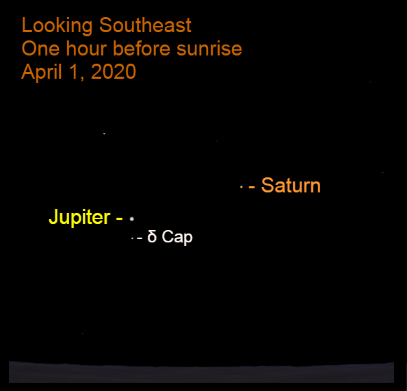 April 1, 2012: Jupiter and Saturn are in the southeast about an hour before sunrise.
