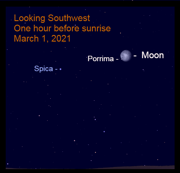 2021, March 1: Before the morning becomes too bright, find the gibbous moon near Porrima.