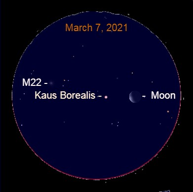 2021, March 7: A binocular view of the crescent moon, Kaus Borealis, and Messier 22, a globular star cluster.