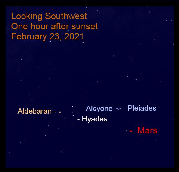 February 23, 2021. Mars approaches the Pleiades star cluster.