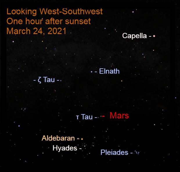 2021, March 24: Mars is in Taurus near Tau Tauri.