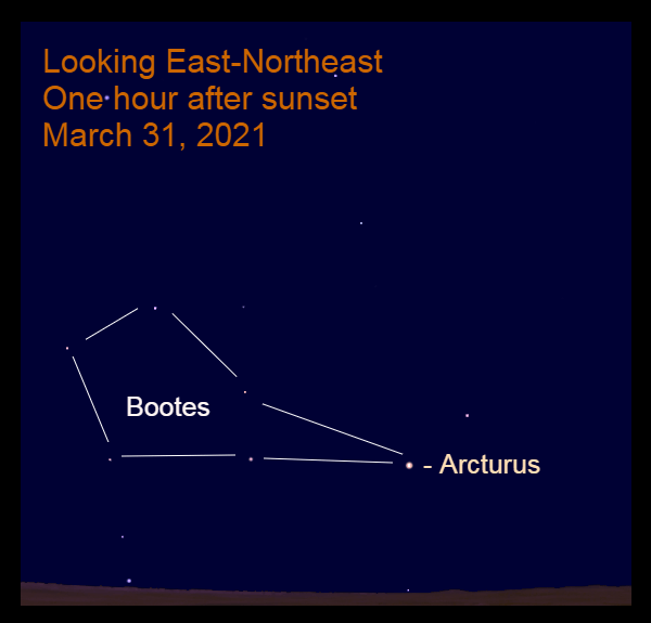 2021, March 31: Arcturus rises in the east-northeast at sunset. It lies low in the east-northeast an hour after sunset.