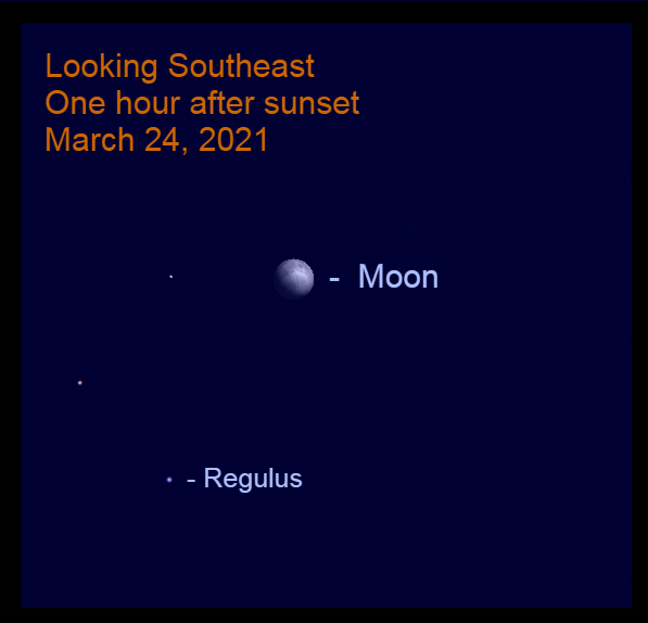 2021, March 24: After sunset, the gibbous moon is high in the southeast.