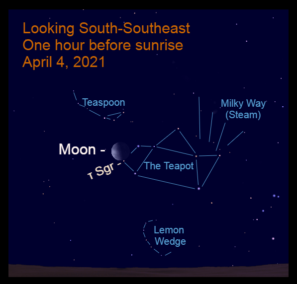 2021, April 4: The Last Quarter Moon is 1.4° to the upper left of Tau Tauri (τ Tau).