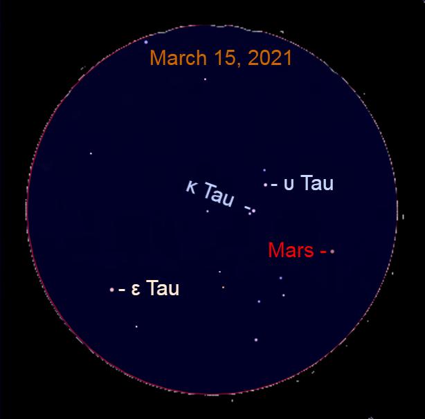 2021, March 15: In this simulated binocular view, Mars is approaching Kappa Tauri (κ Tau) and Upsilon Tauri (υ Tau).