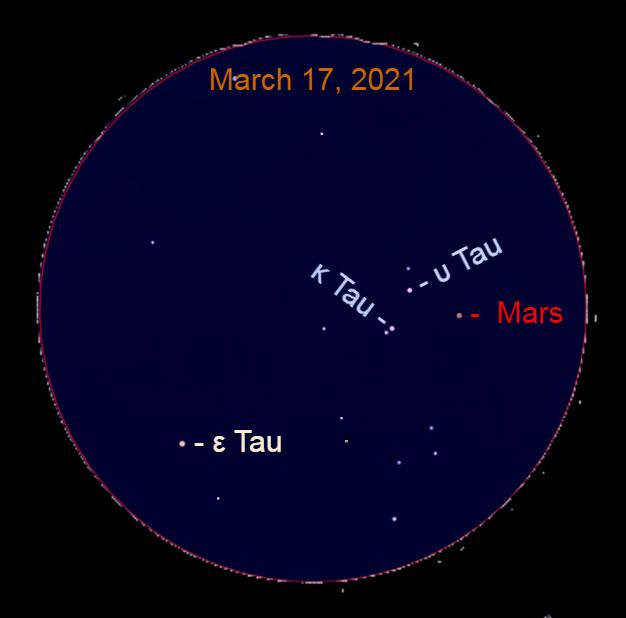 2021, March 17: In this simulated binocular view, Mars makes a tiny triangle with Kappa Tauri (κ Tau) and Upsilon Tauri (υ Tau).