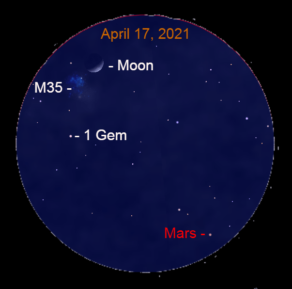 2021, April 17: As night falls, use a binocular to view the lunar crescent near the star cluster M35, with Mars to the lower right of the field of view.