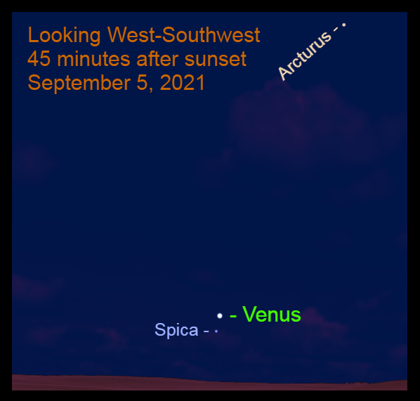2021, September 5: Venus passes is 1.5° to the upper right of Spica.