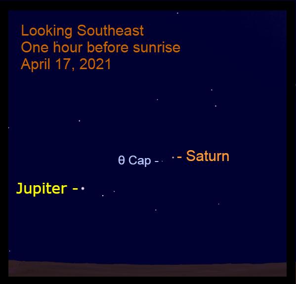 2021, April 17: Morning planets, Jupiter and Saturn, are in the southeast before sunrise. Saturn nears Theta Capricorni (θ Cap).