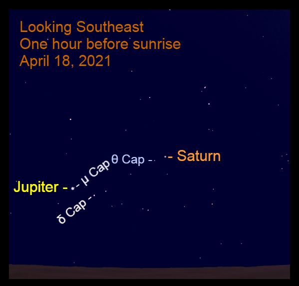 2021, April 18: The morning planets, Jupiter and Saturn, are in the southeast before sunrise, in front of the stars of Capricornus.