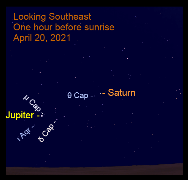 2021, April 20: Jupiter and Saturn are in the southeastern sky before sunrise, with Capricornus as the starry background.