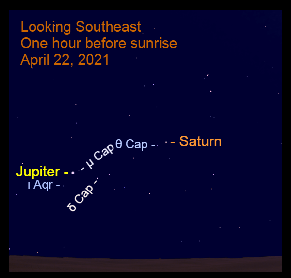 2021, April 22: Bright planets Jupiter and Saturn are in the southeast before sunrise. Capricornus is the starry backdrop for the planets.