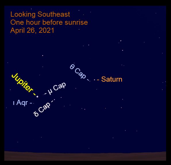 2021, April 26: Morning planets Jupiter and Saturn are in the southeast before sunrise. Use a binocular to see the starry background.
