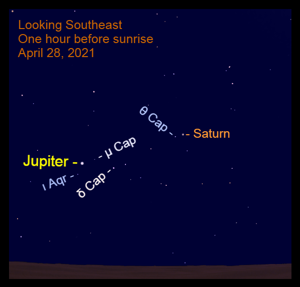 2021, April 28: Bright morning planets, Jupiter and Saturn, are in the southeast before sunrise.
