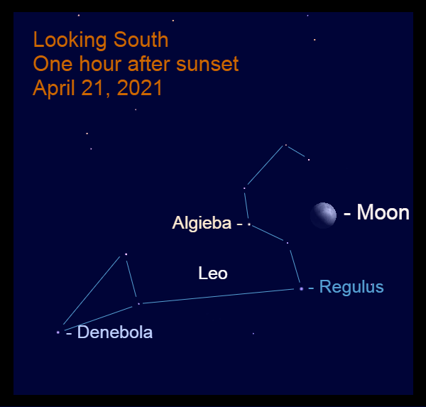 2021, April 21: The bright gibbous moon is near Leo.