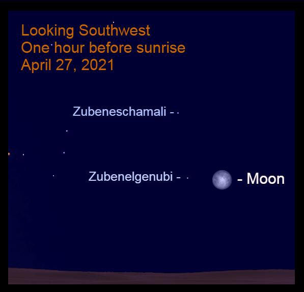 2021, April 27: The Pink Moon is in the southwest near Zubenelgenubi before sunrise.