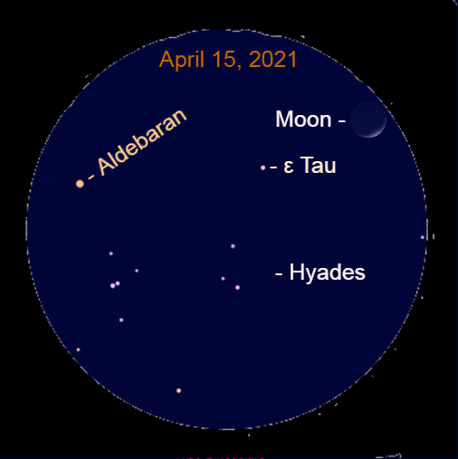 2021, April 15: Through a binocular, the crescent moon is to the upper left of Aldebaran and Epsilon Tauri (ε Tau).