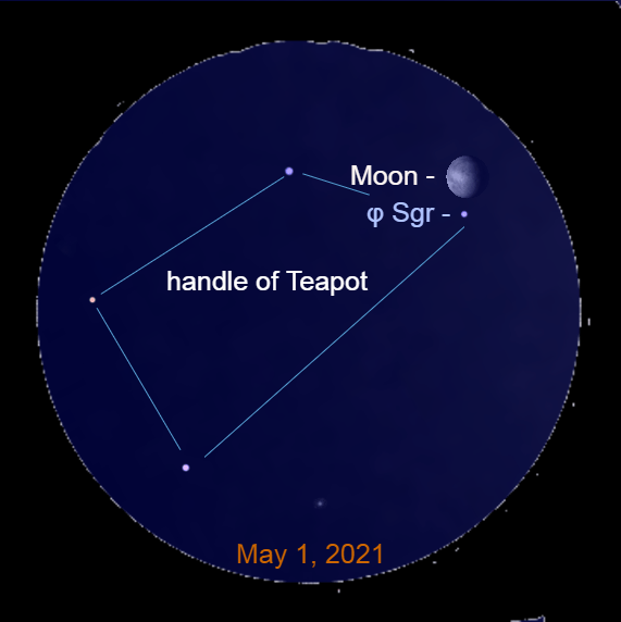 2021, May 1: Through a binocular, the moon is above the star Phi Sagittarii (φ Sgr) in the handle of the Teapot Sagittarius.