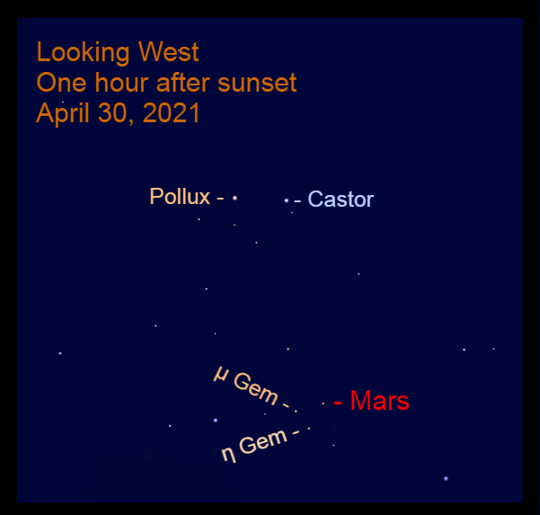 2021, April 30: An hour after sunset, Mars is in Gemini, near the feet.