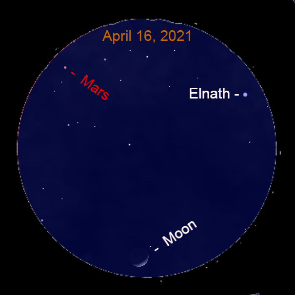 2021, April 16: Fit the crescent moon, Mars, and one of the Bull's horns into a binocular field.