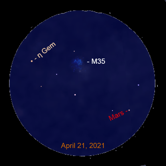 2021, April 21: In this binocular view, Mars approaches the star cluster M35. Propus (η Gem) is in the field of view.