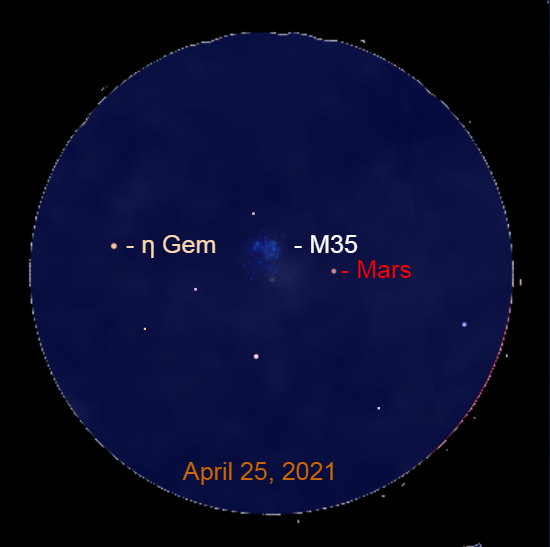 2021, April 25: In this binocular view, Mars is near the star cluster Messier 35 and Propus (η Gem).