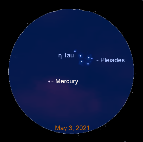 2021, May 3: About 45 minutes after sunset, use a binocular to look for Mercury 2.1° to the lower left of Alcyone (η Tau), the brightest star in the Pleiades star cluster.
