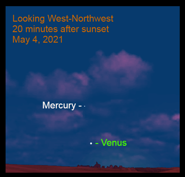 2021, May 4: Twenty minutes after sunset, Venus is about 5° above the west-northwest horizon. Mercury is 6.9° to the upper left of Venus.