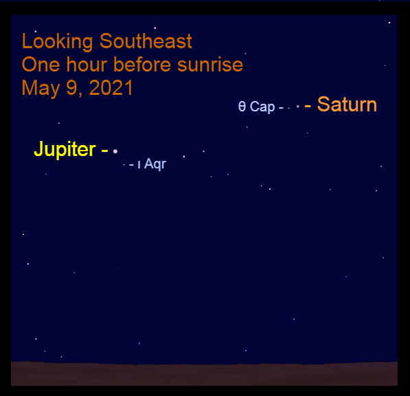 2021, May 9: Bright Jupiter and Saturn are in the southeast before sunrise. Jupiter is near Iota Aquarii (ι Aqr) and Saturn is to the right of Theta Capricorni (θ Cap).