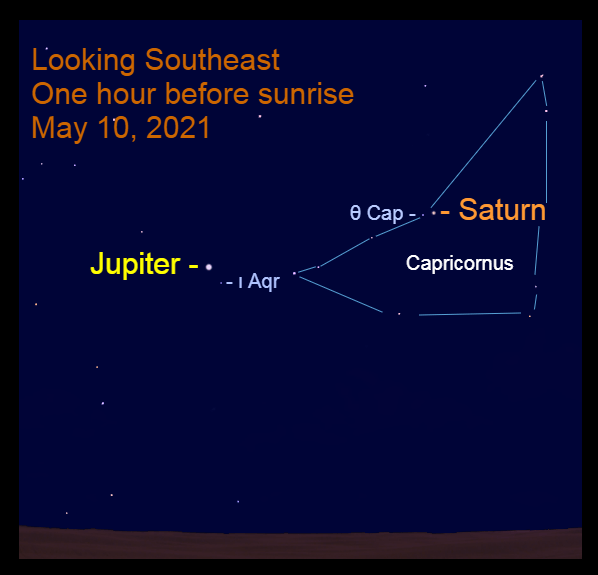 2021, May 10: One hour before sunrise, bright Jupiter and Saturn are above the southeastern horizon.