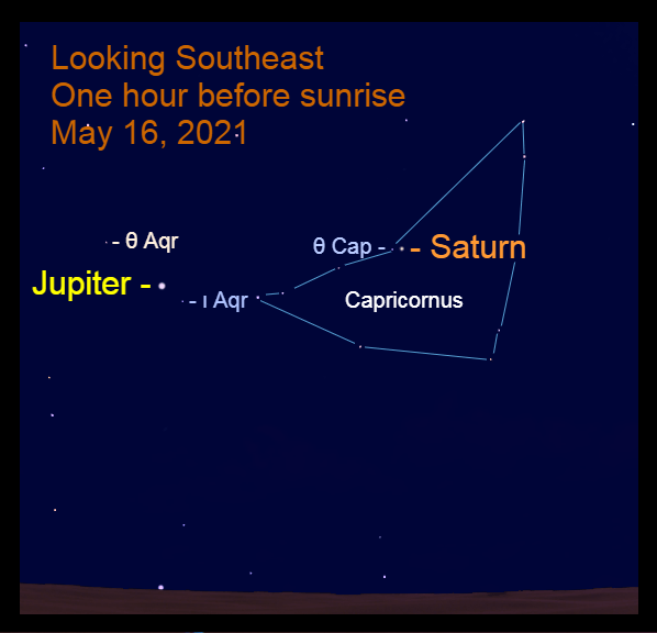 2021, May 16: Morning planets Jupiter and Saturn are in the southeast before sunrise. Jupiter is in front of the stars of Aquarius, while Saturn's background is Capricornus.