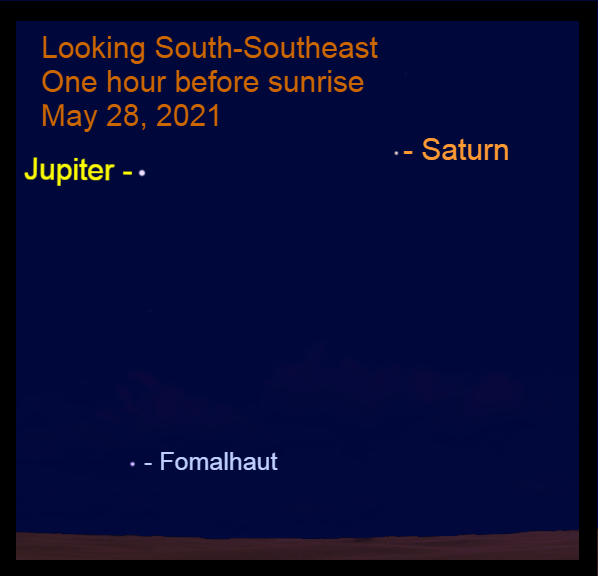 2021, May 28: One hour before sunrise, the bright morning planets, Jupiter and Saturn are in the southeastern sky.
