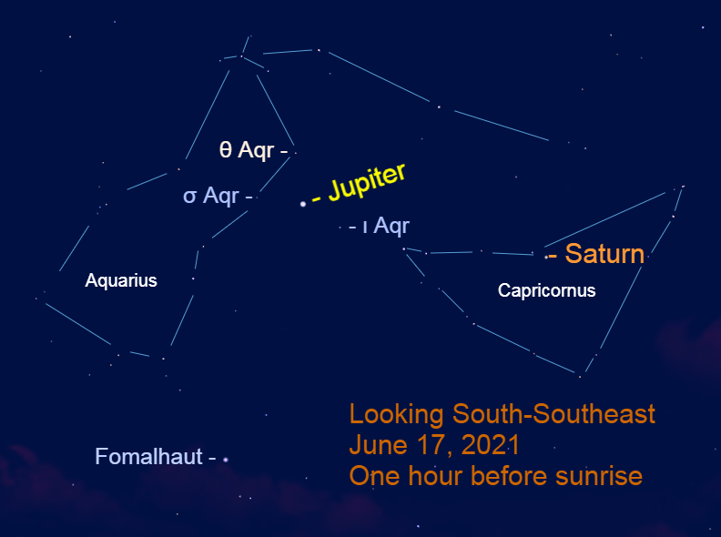 2021, June 17: An hour before sunrise, Jupiter and Saturn are in the southern sky. The star Fomalhaut is to the lower left of Jupiter.