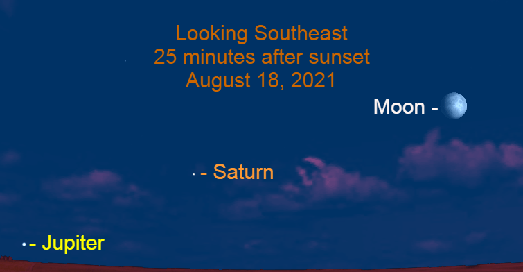 2021, August 18: Jupiter, Saturn, and the gibbous moon are in the eastern sky.