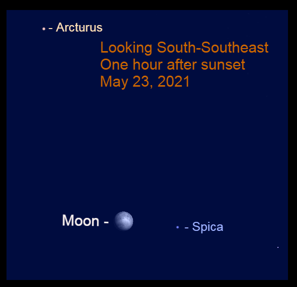 2021, May 23: This evening the bright moon is 7.6° to the left of Spica.