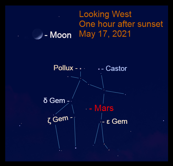 2021, May 17: Mars is marching eastward in Gemini below Castor and Pollux. The crescent moon is to the upper left of Pollux.