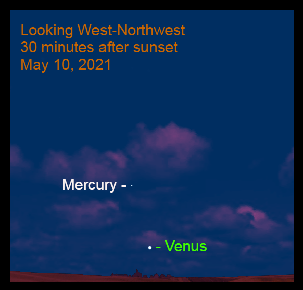 2021, May 10: Brilliant Venus and Mercury are visible low in the west-northwestern sky, at 30 minutes after sunset.