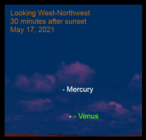 2021, May 17: Thirty minutes after sunset, use a binocular to initially locate Venus. Mercury is 8.4° to the upper left of Venus.