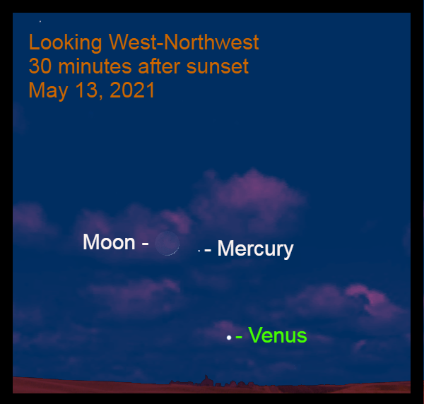 2021, May 13: Brilliant Venus, Mercury, and the crescent moon are low in the west-northwest, 30 minutes after sunset.