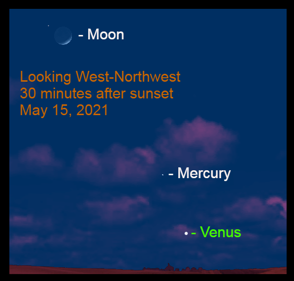 2021, May 15: Brilliant Venus, Mercury, and the crescent moon are in the west-northwest 30 minutes after sunset.