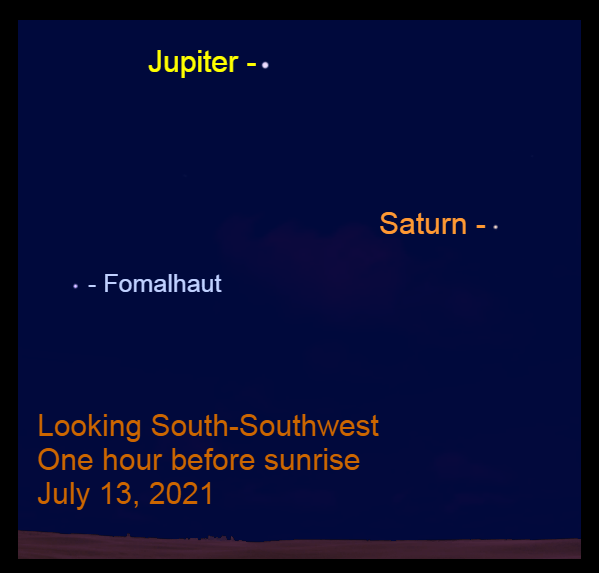 2021, July 13: Bright Jupiter and Saturn are in the south-southwest before sunrise. The star Fomalhaut is to the lower left of Jupiter.
