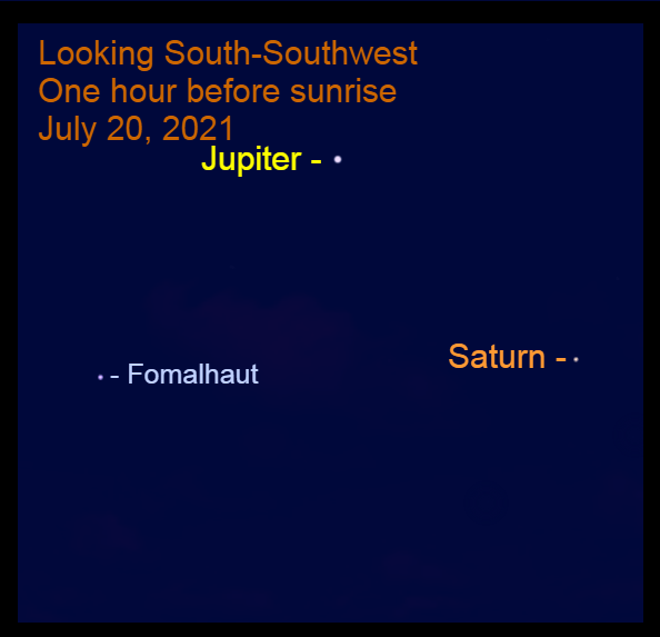 2021, July 20: Jupiter and Saturn are in the south-southwest about an hour before sunrise.